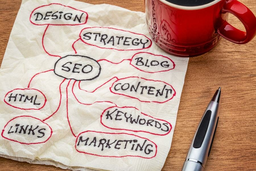 Search Engine Optimization in 2018